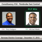 16 PLP WIN
