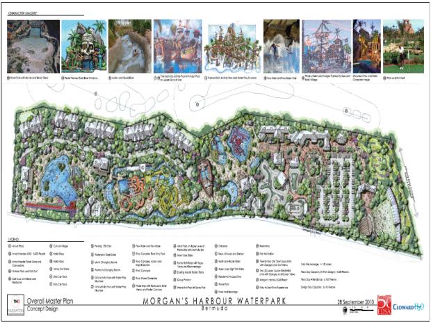 water park bermuda 3