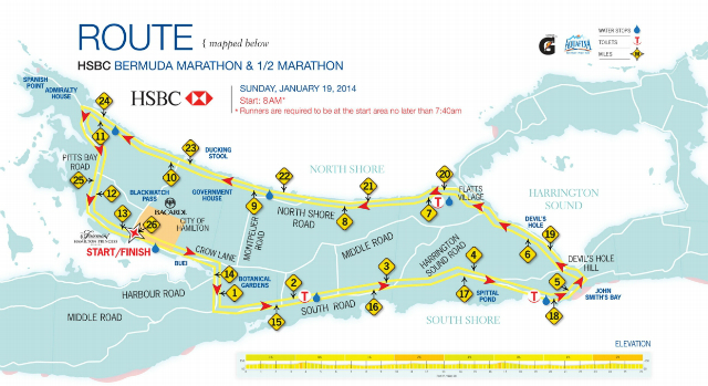 New York City Marathon Route Map Car Tuning