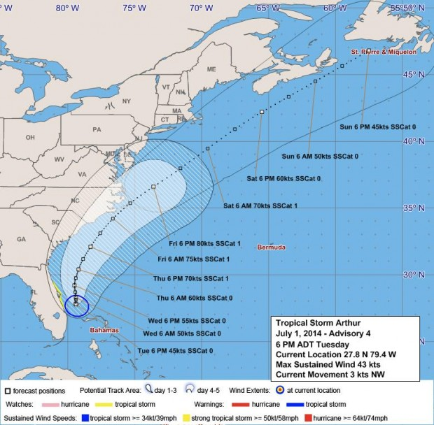 tropical storm arthur bermuda july 1 14 BWS