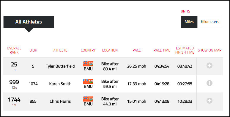 Ironman Bermuda Athletes 6 35pm