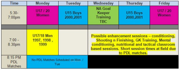National Academy Training schedule