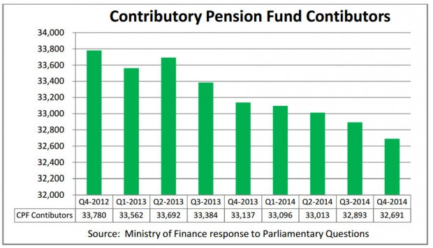 PLP 2015 Reply to Budget charts (4)