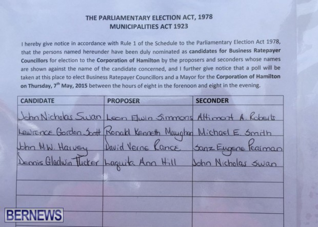 hamilton-election-forms-2