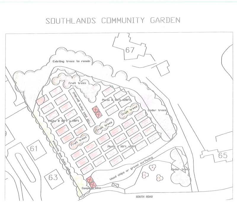 Southlands Community Garden