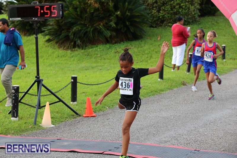 Partner-Re-Juniors-2K-Bermuda-October-11-2015-31