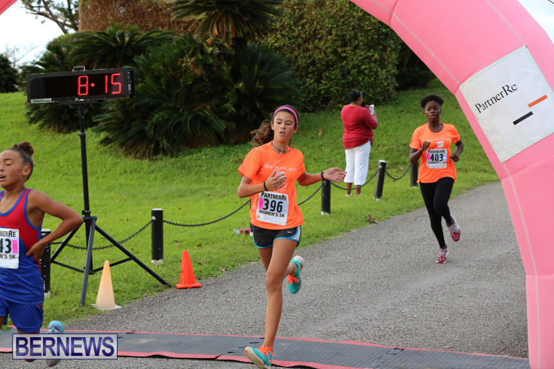 Partner-Re-Juniors-2K-Bermuda-October-11-2015-39