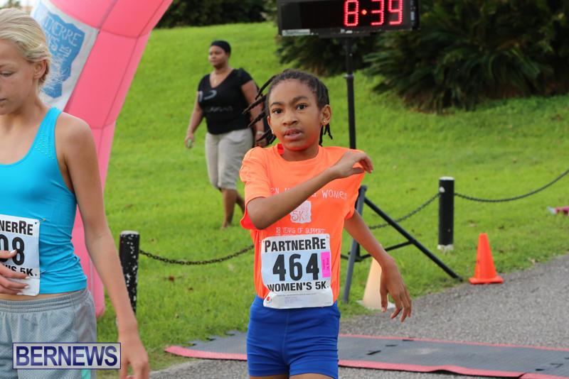Partner-Re-Juniors-2K-Bermuda-October-11-2015-51