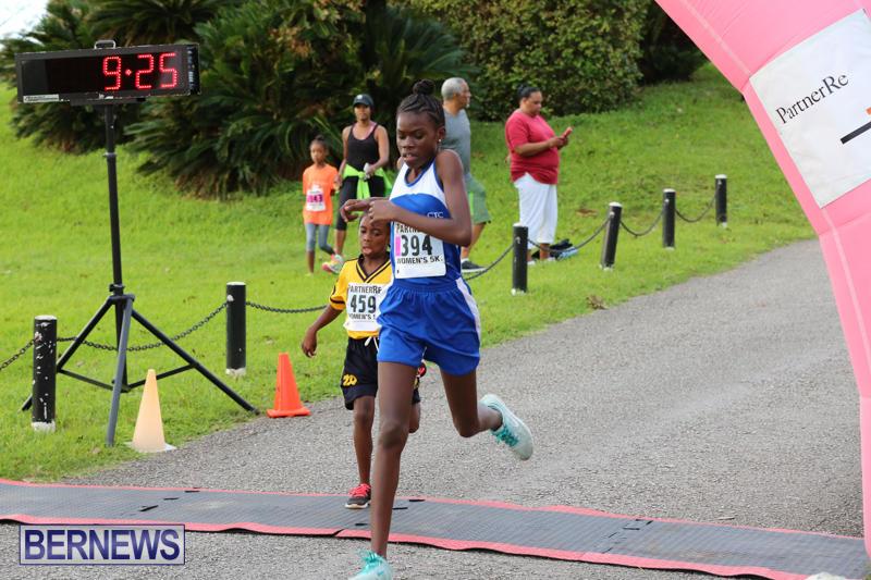 Partner-Re-Juniors-2K-Bermuda-October-11-2015-71