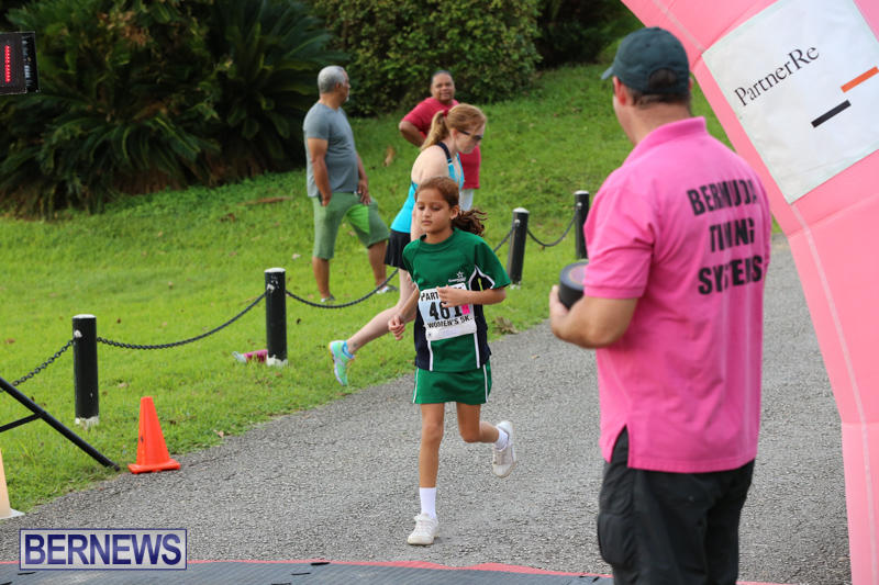 Partner-Re-Juniors-2K-Bermuda-October-11-2015-93