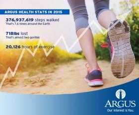 Argus Health Stats in 2015 Bermuda Jan 10 2016
