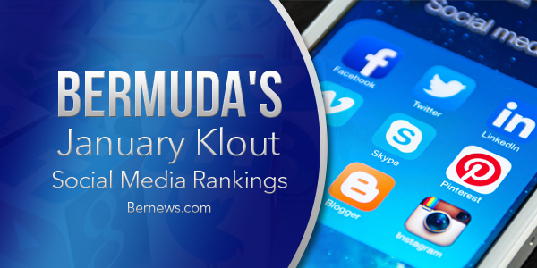Klout January 2016