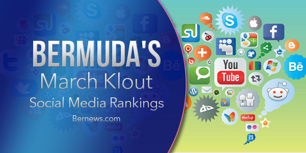 Klout March 2016