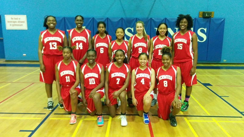 Girls Team