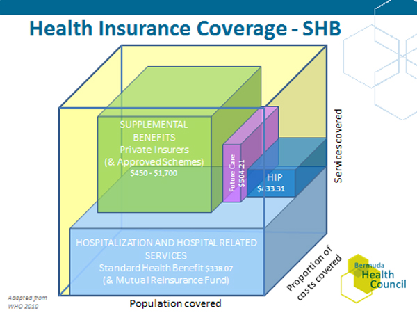 Why Is My Insurance So High >> Bhec Why Is My Health Insurance So High Bernews