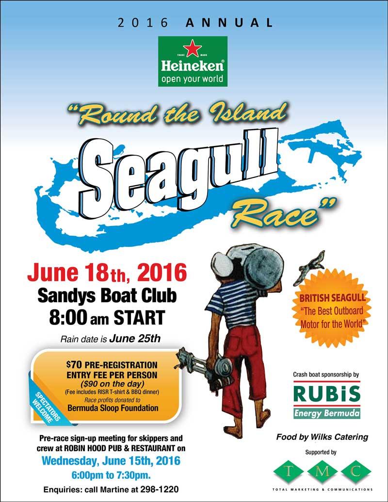 RubiS-Seagull-Race