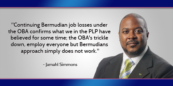 Jamahl Simmons Bermuda June 27 2016