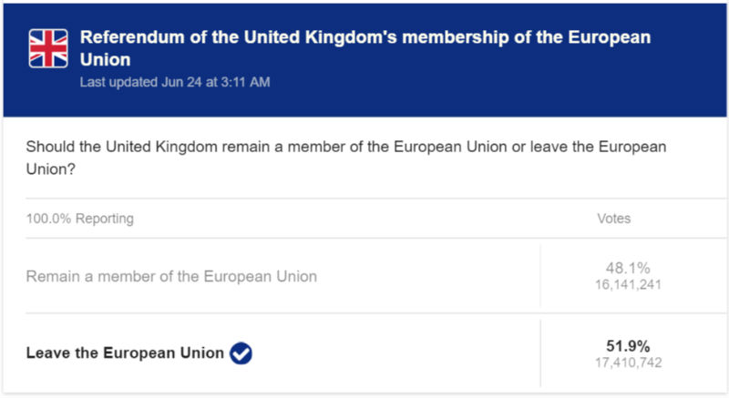 brexit-results
