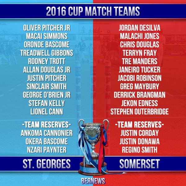 Cup Match 2016 Player list 02a