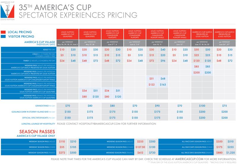 AC35 Spectator Experience Pricing Chart Bermuda Dec 9 2016