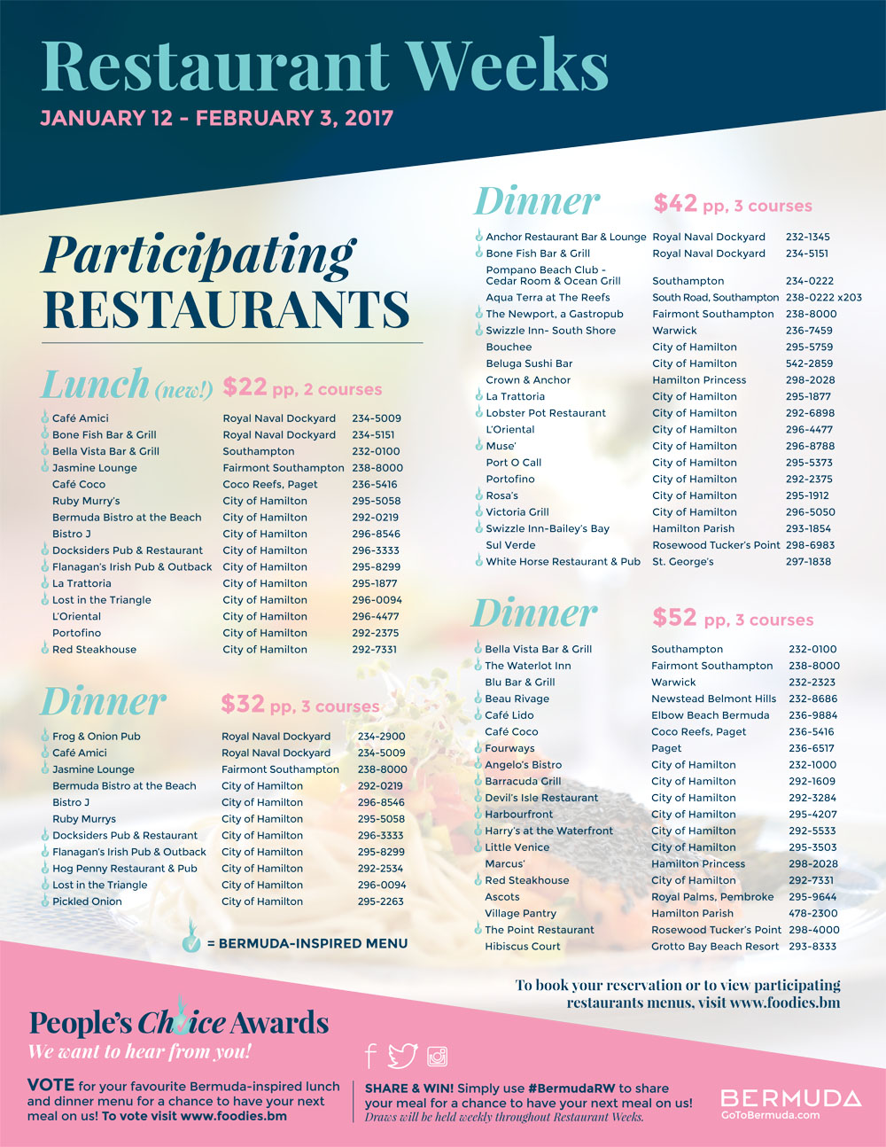 Restaurant Weeks Bermuda January 2017