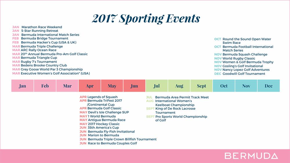 2017 Bermuda Sporting Events Calendar