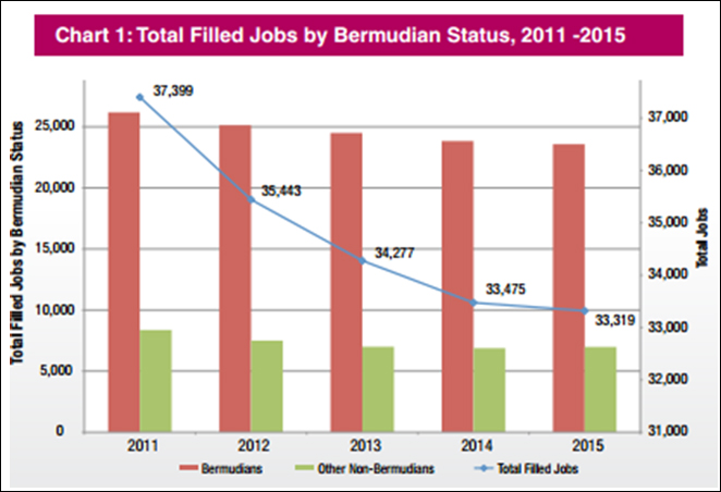 Employment Briefs June 2016 Bermuda February 2017