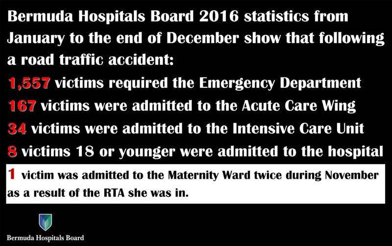 RSC road stats Bermuda Feb 22 2017