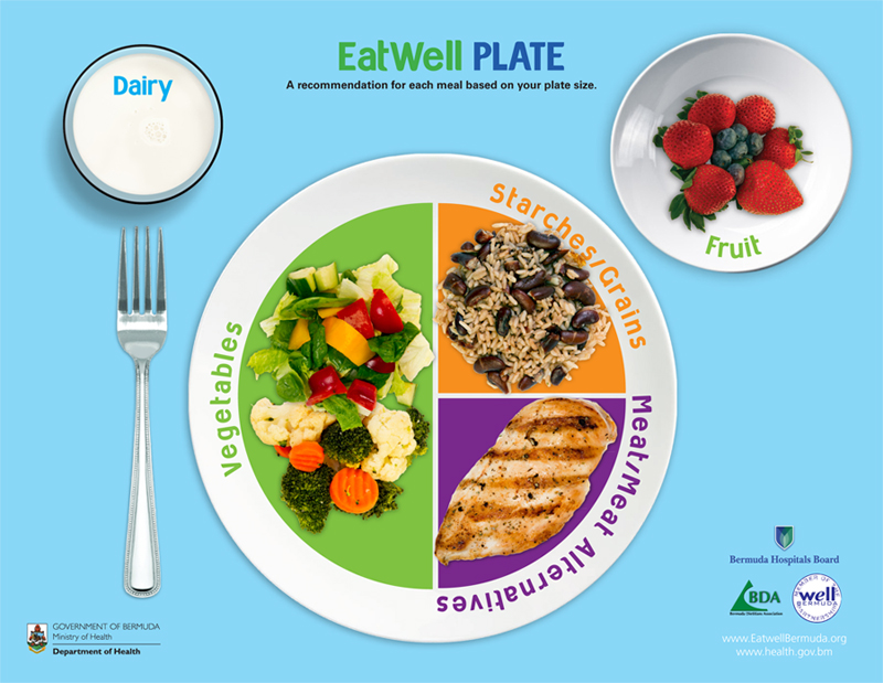 Eat Well Plate Bermuda March 7 2017 (1)