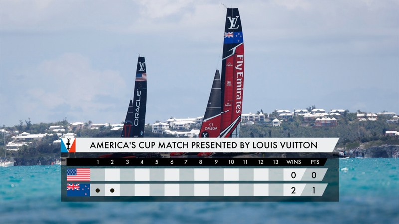 America's Cup Bermuda June 17 2017 (5)