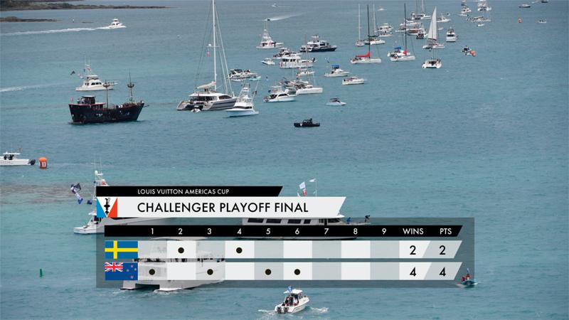 Americas Cup Bermuda June 11 2017 (7)