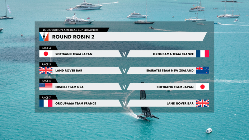Brits, Kiwis advance to next round in America's Cup prelims