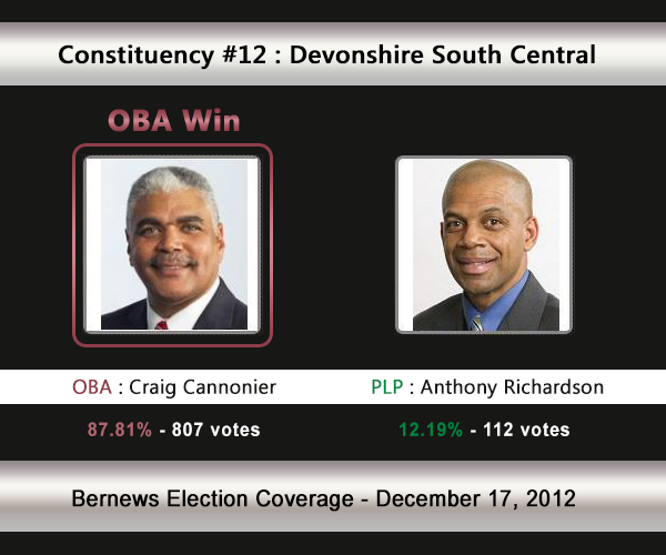 C12 2012 Election Result