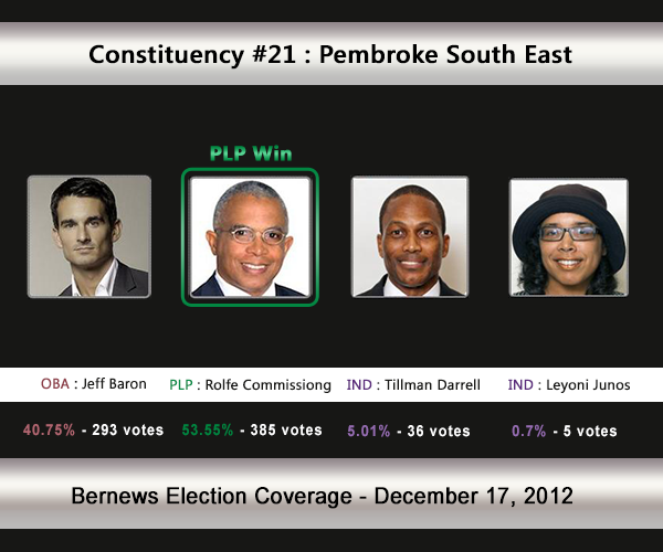 C21 2012 Election Result