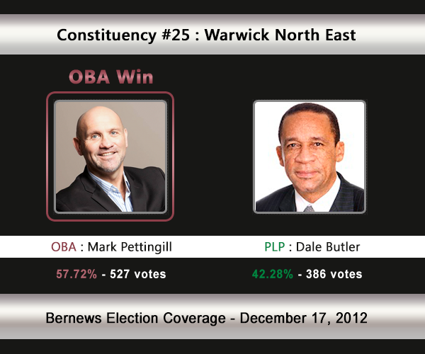 C25 2012 Election Result