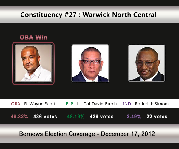 C27 2012 Election Result
