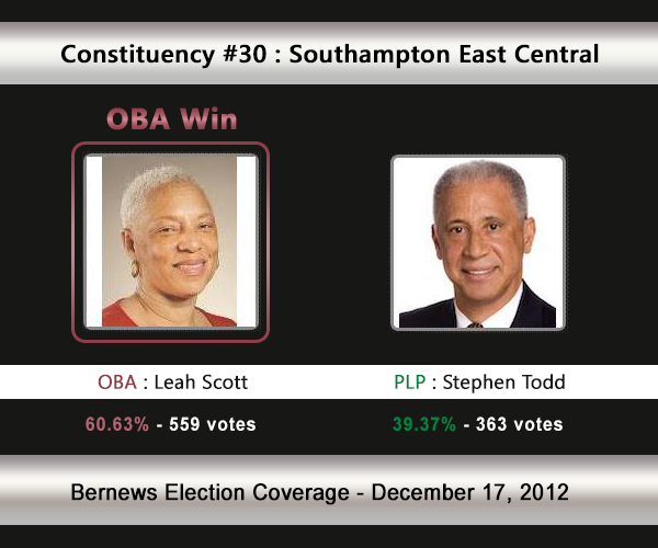 C30 2012 Election Result