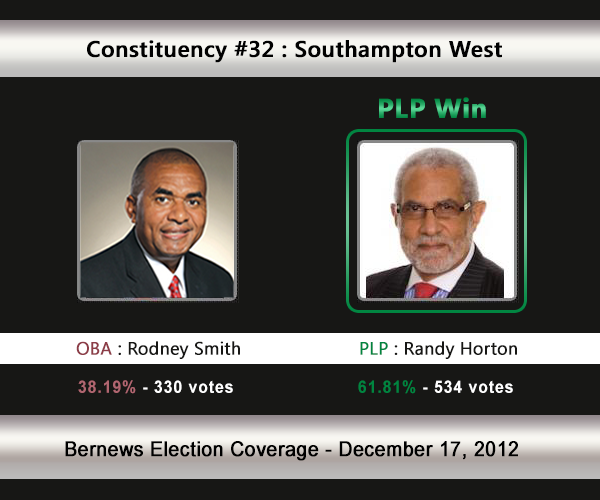 C32 2012 Election Result
