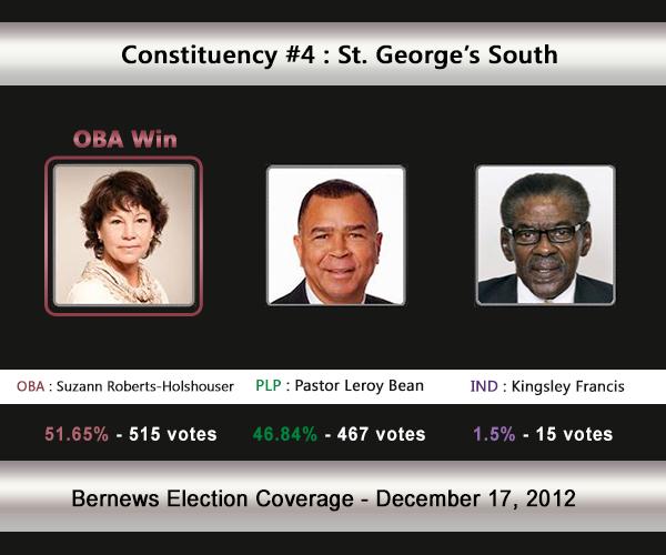 C4 2012 Election Result