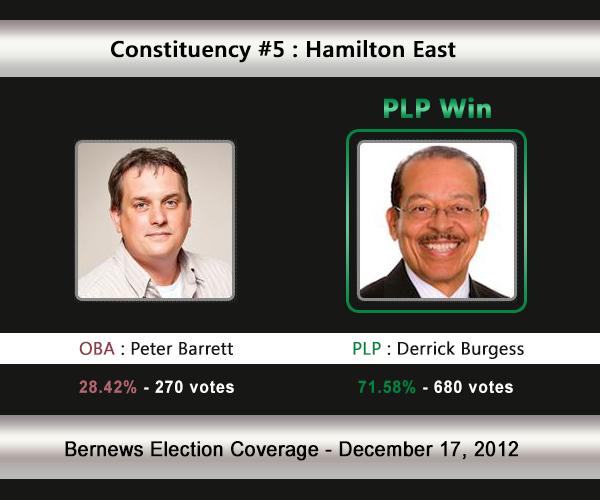 C5 2012 Election Result