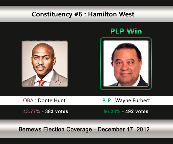 C6 2012 Election Result
