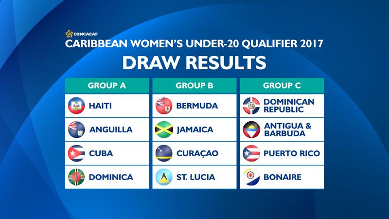CONCACAF Caribbean U20 Women Bermuda June 2017
