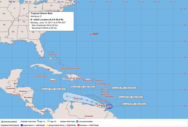 TROPICAL STORM BRET Bermuda June 19 2017
