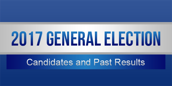 Bermuda 2017 General Election Candidates and Past Results