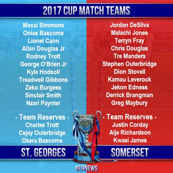 Cup Match 2017 Player list