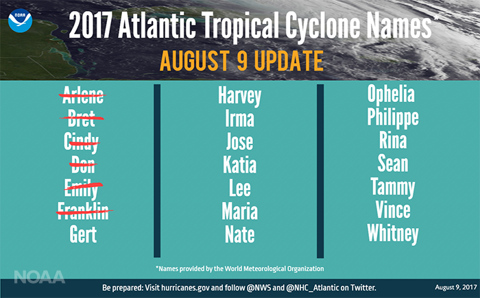 2017 Atlantic Tropical Cyclone Names August 9 2017