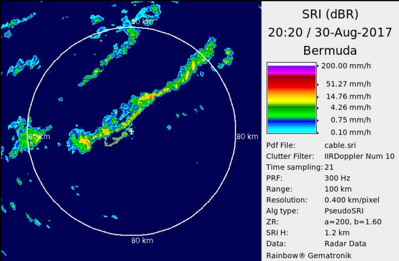 BWS Doppler Radar Bermuda, August 30 2017
