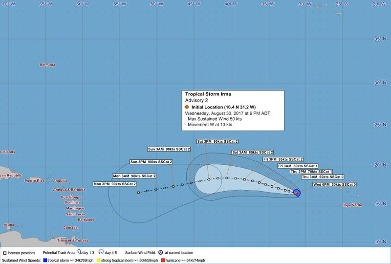 Tropical Storm Irma Bermuda August 30 2017 2