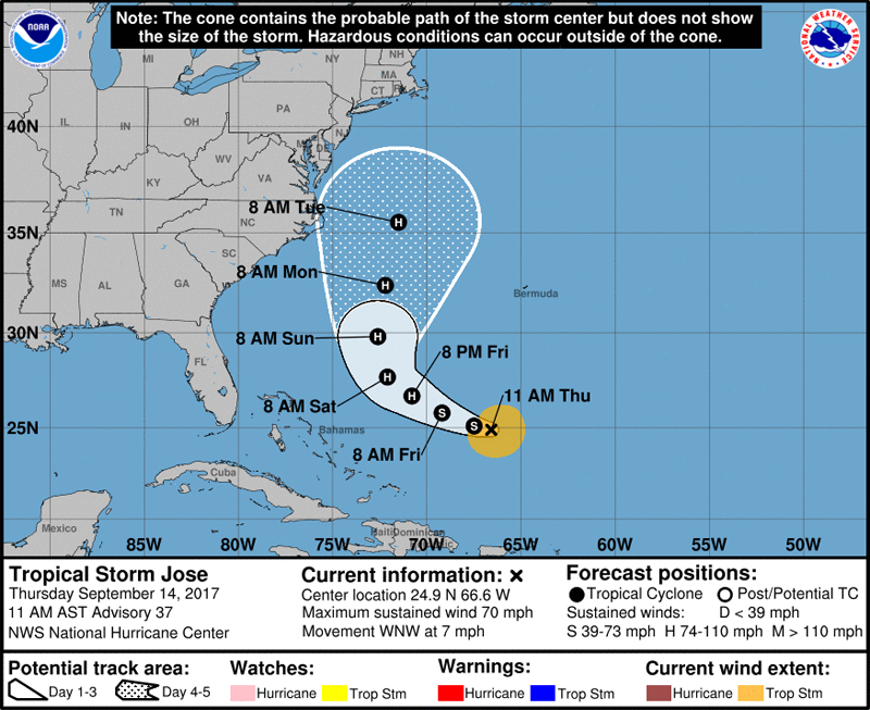 NHC Tropical Storm Jose Bermuda Sept 14 2017