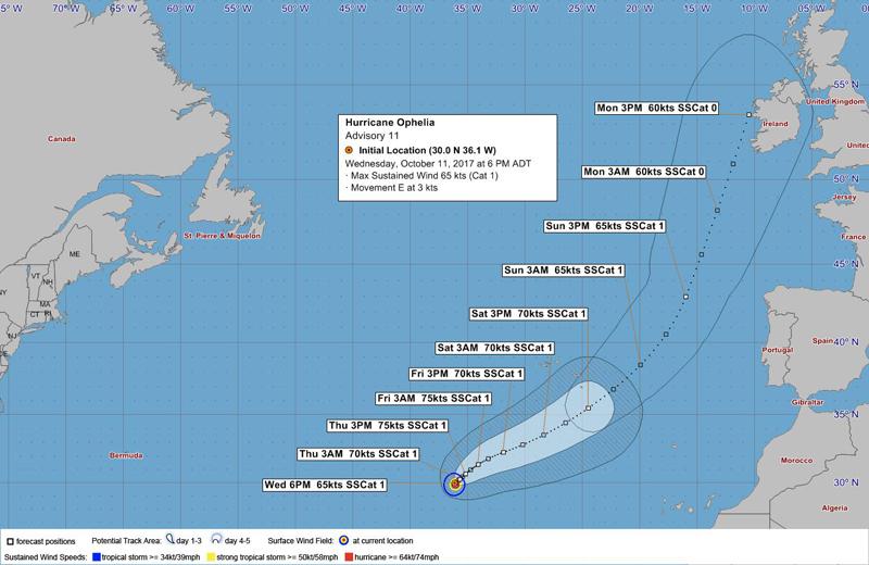 Hurricane Ophelia Bermuda Oct 11 2017